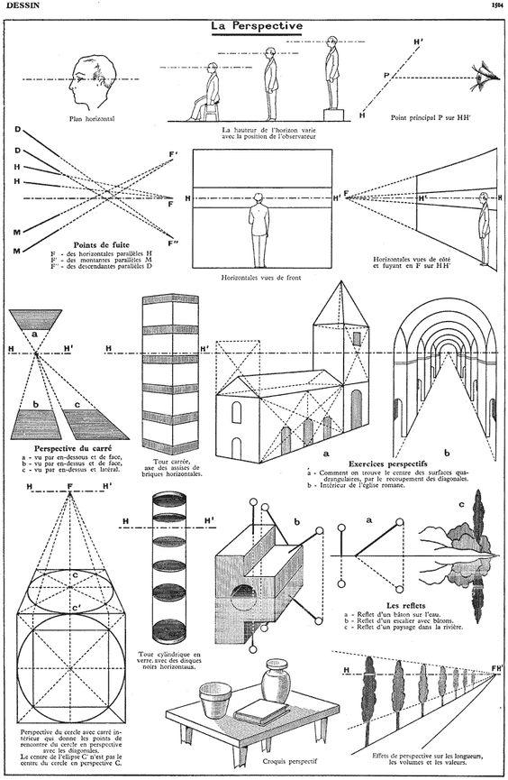 les reperes fondamentaux en perspective. Black Bedroom Furniture Sets. Home Design Ideas